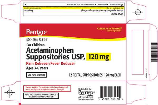 ACETAMIN 120MG SUPPOSITORY 12CT PER UD